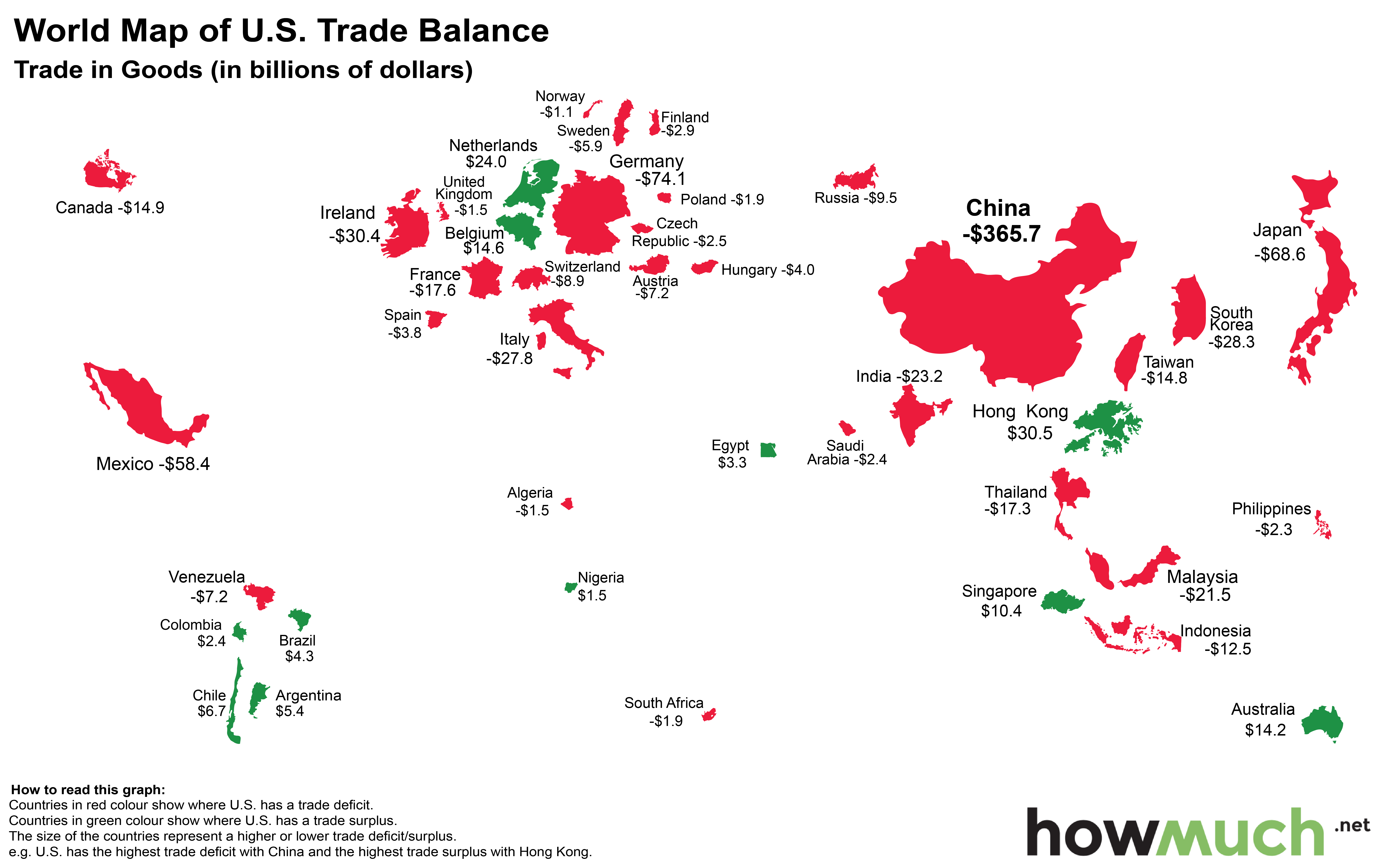 usa-trade-balance-75cd